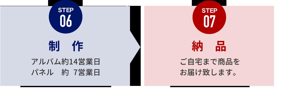 06,制作 07,納品